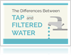 Tap & filtered water Infographic by Eagerton Plumbing